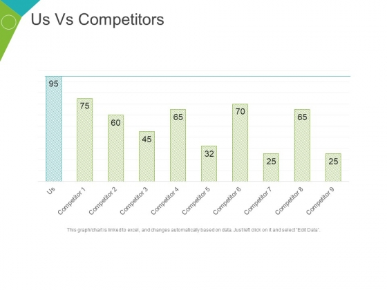 Us Vs Competitors Template 2 Ppt PowerPoint Presentation File Show