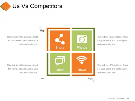 Us Vs Competitors Template 2 Ppt PowerPoint Presentation Gallery Designs Download