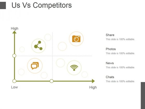 Us Vs Competitors Template 2 Ppt PowerPoint Presentation Ideas Graphics Tutorials