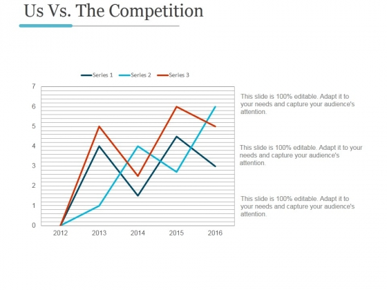 Us Vs The Competition Ppt PowerPoint Presentation Designs