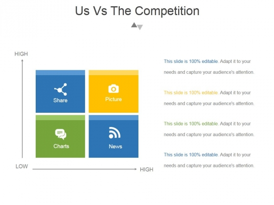 Us Vs The Competition Ppt PowerPoint Presentation Slide