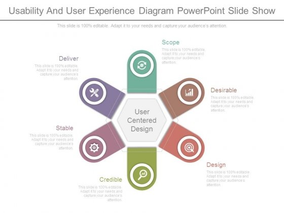 Usability And User Experience Diagram Powerpoint Slide Show