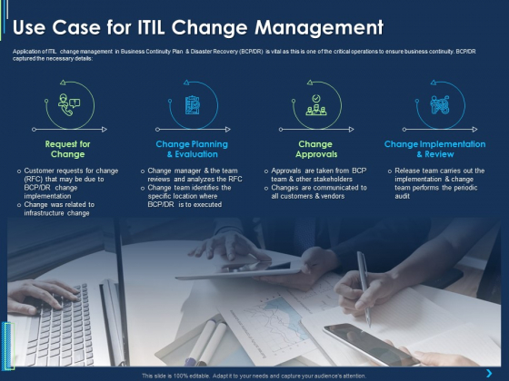 Use Case For Itil Change Management Ppt Ideas Vector Pdf Powerpoint Templates