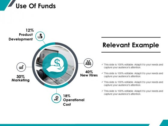 Use Of Funds Ppt PowerPoint Presentation File Show