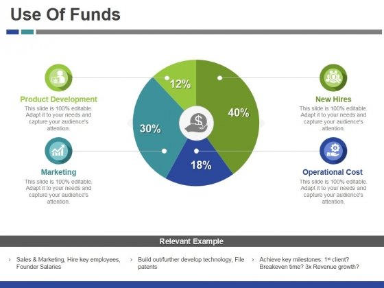 Use Of Funds Ppt PowerPoint Presentation Gallery Design Inspiration