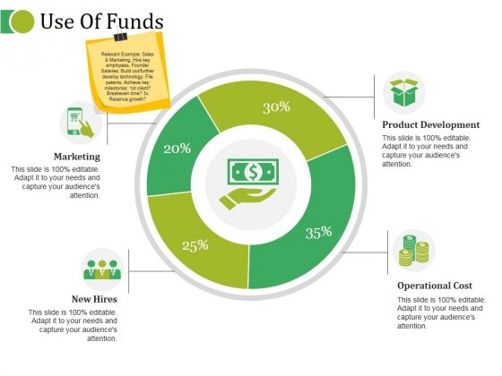 Use Of Funds Ppt PowerPoint Presentation Infographic Template Themes