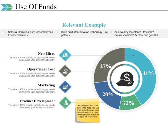 Use Of Funds Ppt PowerPoint Presentation Information