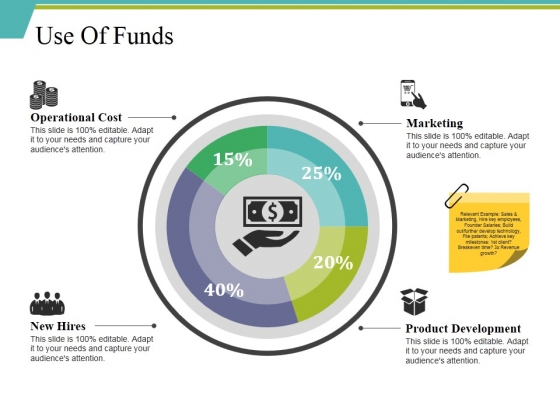 Use Of Funds Ppt PowerPoint Presentation Layouts Guidelines