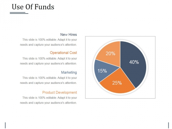 Use Of Funds Ppt PowerPoint Presentation Outline File Formats
