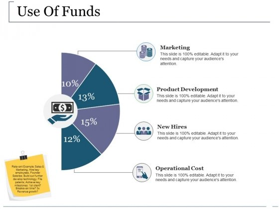 Use Of Funds Ppt PowerPoint Presentation Professional Structure