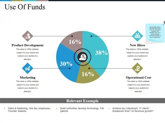 Use Of Funds Ppt PowerPoint Presentation Show Graphics Design