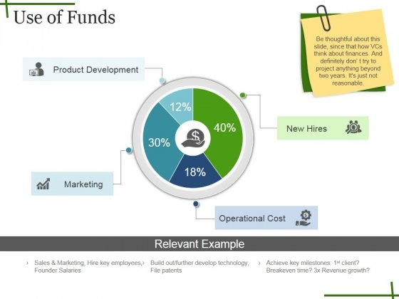Use Of Funds Ppt PowerPoint Presentation Slides Sample