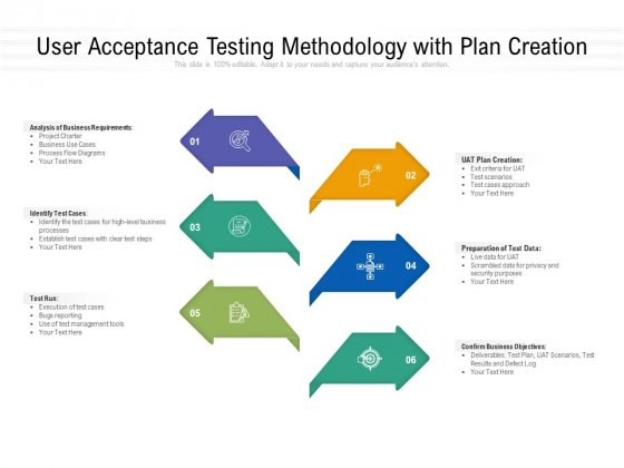 User Acceptance Testing Methodology With Plan Creation Ppt PowerPoint Presentation Gallery Example PDF