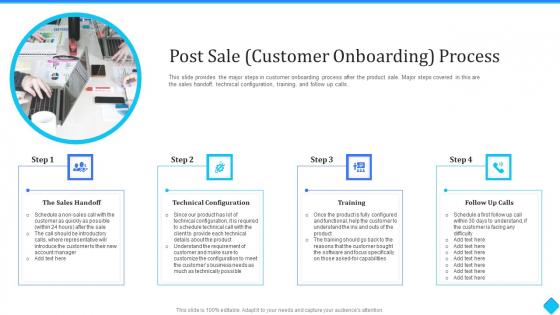 User Development Post Sale Customer Onboarding Process Ppt Outline Templates PDF