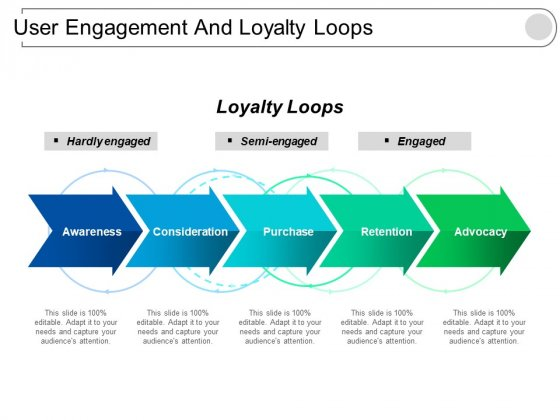 User Engagement And Loyalty Loops Ppt PowerPoint Presentation Portfolio Backgrounds