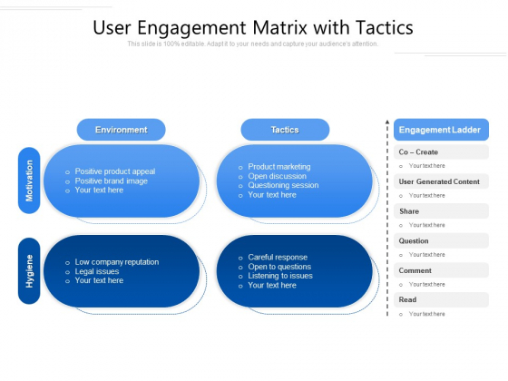 User Engagement Matrix With Tactics Ppt PowerPoint Presentation File Picture PDF
