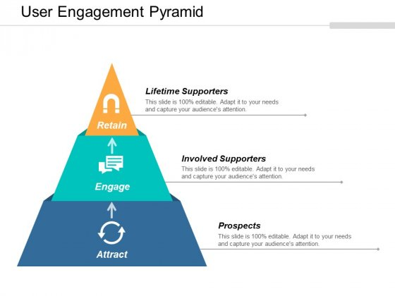 User Engagement Pyramid Ppt Powerpoint Presentation Professional Mockup