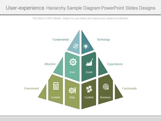 User Experience Hierarchy Sample Diagram Powerpoint Slides Designs