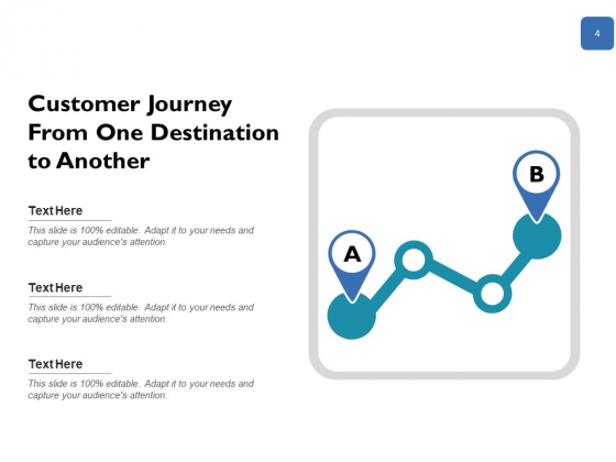 User_Experience_Mapping_Icon_Milestones_Circled_Blocks_Ppt_PowerPoint_Presentation_Complete_Deck_Slide_4