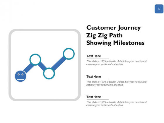 User_Experience_Mapping_Icon_Milestones_Circled_Blocks_Ppt_PowerPoint_Presentation_Complete_Deck_Slide_5