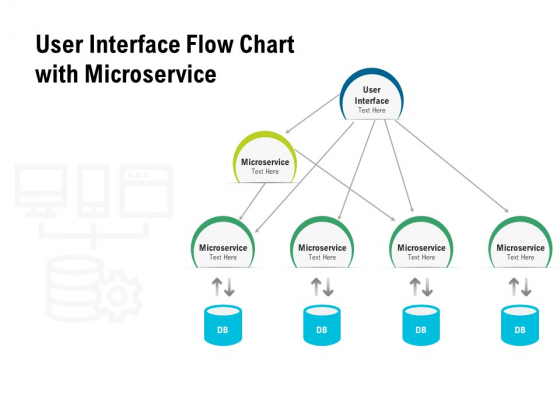 User Interface Flow Chart With Microservice Ppt PowerPoint Presentation Background Image