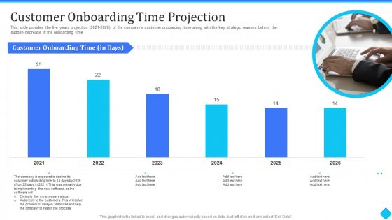User Onboarding Process Development Customer Onboarding Time Projection Professional PDF