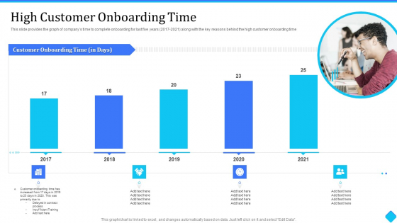 User Onboarding Process Development High Customer Onboarding Time Inspiration PDF