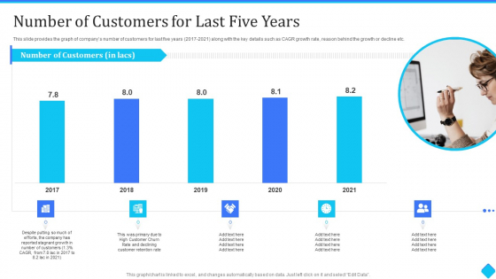 User Onboarding Process Development Number Of Customers For Last Five Years Rules PDF