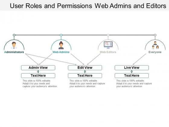User Roles And Permissions Web Admins And Editors Ppt PowerPoint Presentation Inspiration Example Topics