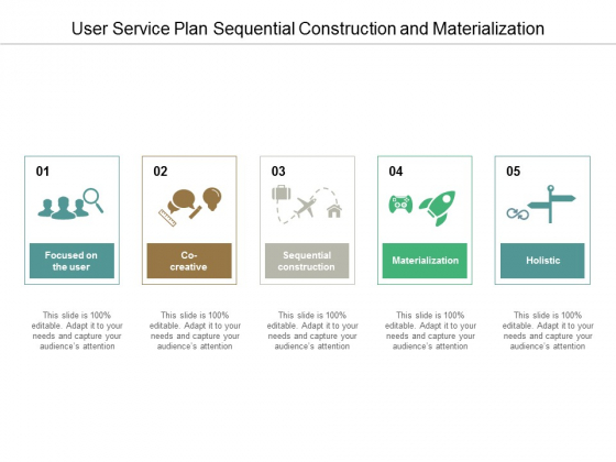 User Service Plan Sequential Construction And Materialization Ppt Powerpoint Presentation File Guide