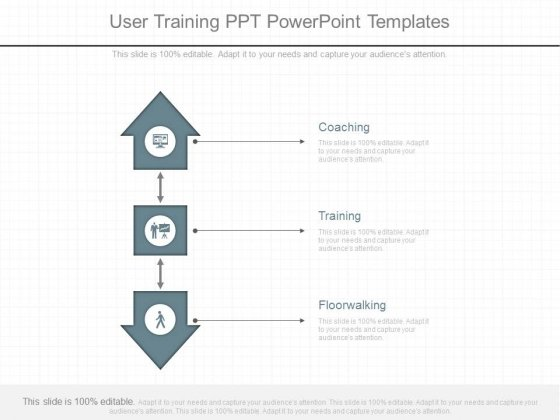 User Training Ppt Powerpoint Templates