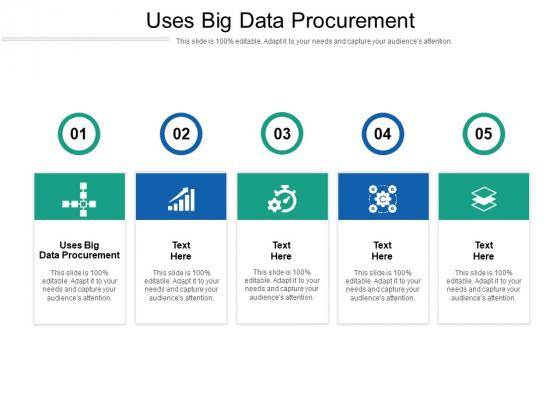 Uses Big Data Procurement Ppt PowerPoint Presentation Model Gridlines Cpb Pdf