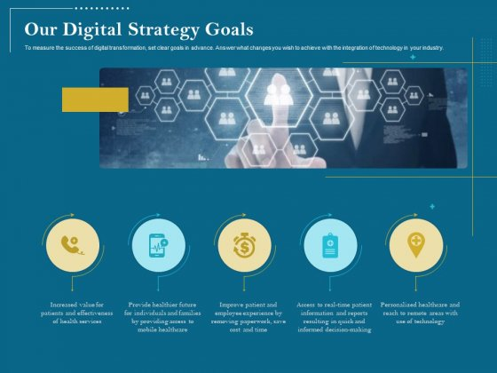 Utilizing Cyber Technology For Change Process Our Digital Strategy Goals Designs PDF