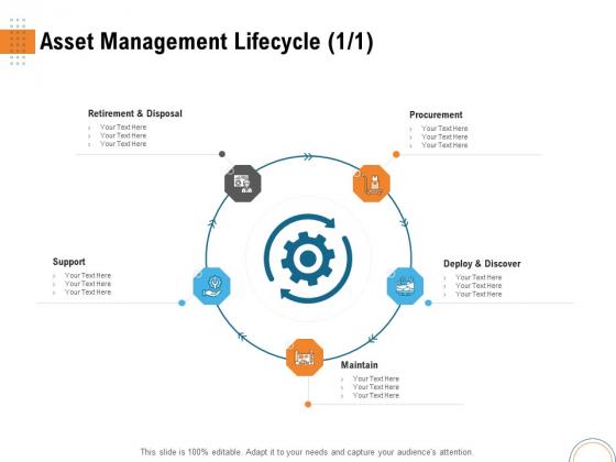 Utilizing Infrastructure Management Using Latest Methods Asset Management Lifecycle Infographics PDF