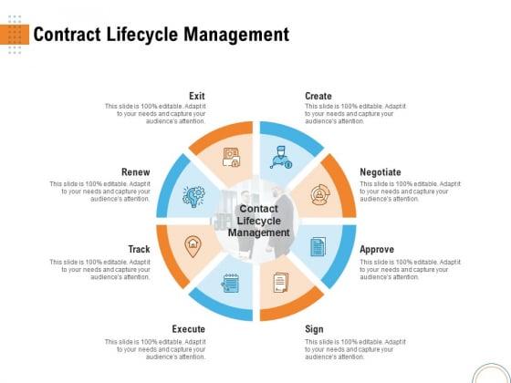 Utilizing Infrastructure Management Using Latest Methods Contract Lifecycle Management Background PDF