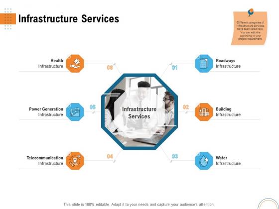 Utilizing Infrastructure Management Using Latest Methods Infrastructure Services Structure PDF