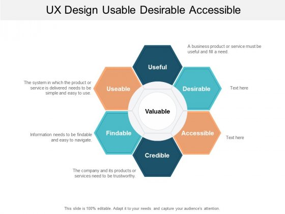 Ux Design Usable Desirable Accessible Ppt PowerPoint Presentation Layouts Graphics Tutorials