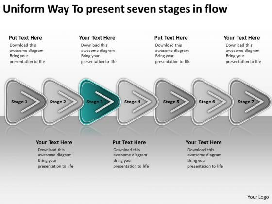 Uniform Way To Present Seven Stages In Flow Pizza Business Plan PowerPoint Slides