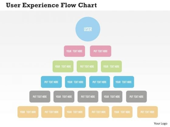 User Experience Flow Chart Presentation Template Powerpoint Templates