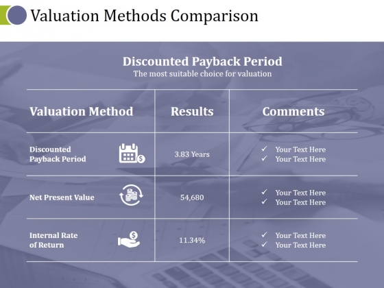 Valuation Methods Comparison Ppt PowerPoint Presentation Ideas Background Image