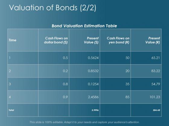 Valuation Of Bonds Management Ppt Powerpoint Presentation Ideas Gridlines