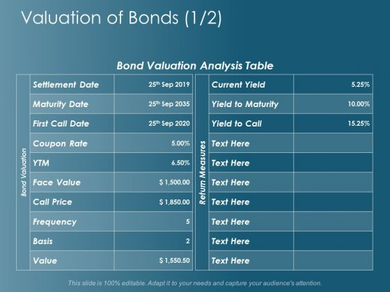 Valuation Of Bonds Marketing Ppt Powerpoint Presentation File Graphics