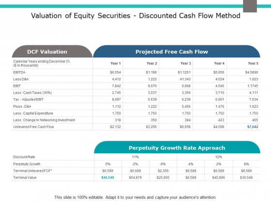 Valuation Of Equity Securities Discounted Cash Flow Method Ppt PowerPoint Presentation Model Icon