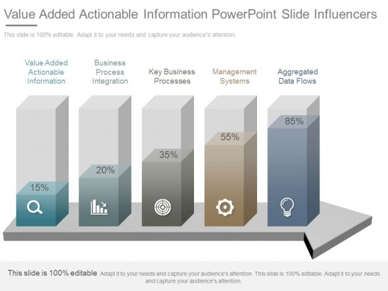 Value Added Actionable Information Powerpoint Slide Influencers