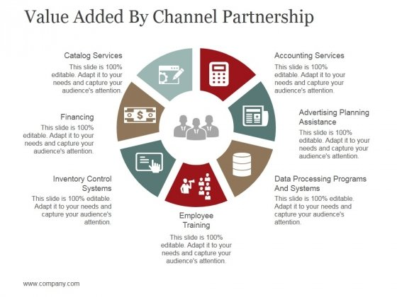 Value_Added_By_Channel_Partnership_Ppt_PowerPoint_Presentation_Visual_Aids_Summary_Slide_1