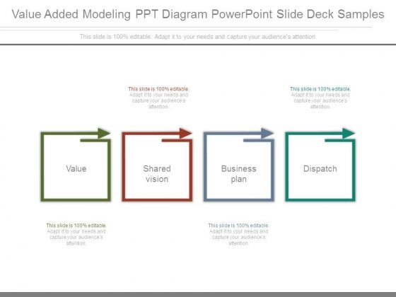 Value Added Modeling Ppt Diagram Powerpoint Slide Deck Samples