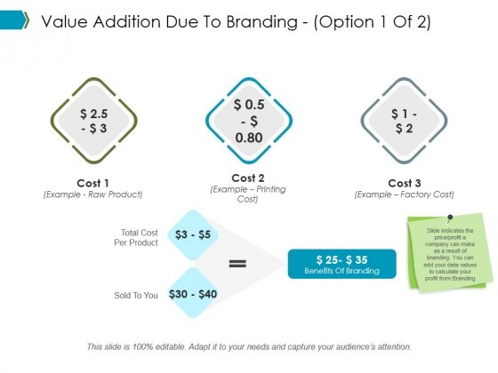 Value Addition Due To Branding Template Ppt PowerPoint Presentation Slide