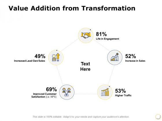Value Addition From Transformation Ppt PowerPoint Presentation Icon Slides