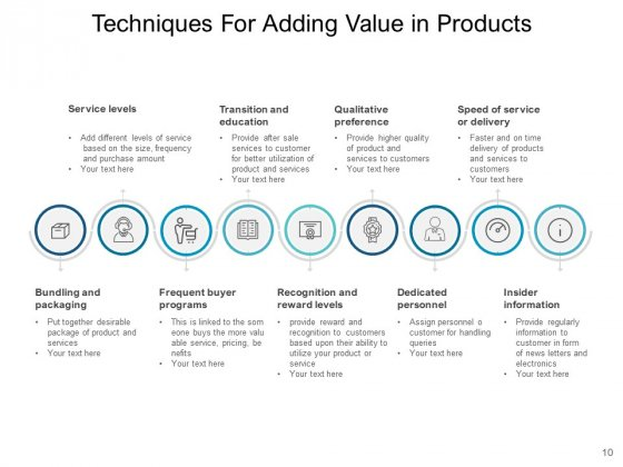 Value_Addition_Product_Employers_Ppt_PowerPoint_Presentation_Complete_Deck_Slide_10