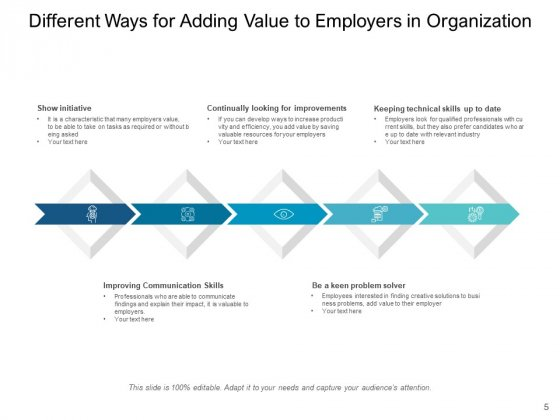 Value_Addition_Product_Employers_Ppt_PowerPoint_Presentation_Complete_Deck_Slide_5